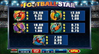 online casino free money champions football
