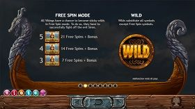 Vikings go Berzerk Slots - Play Now with No Downloads