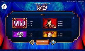 Cirque Du Soleil Kooza Slot Review